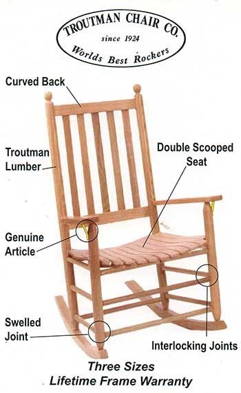 The Troutman Chair Difference